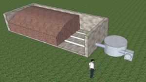 How To Hatch Agricultural  Innovation Ideas