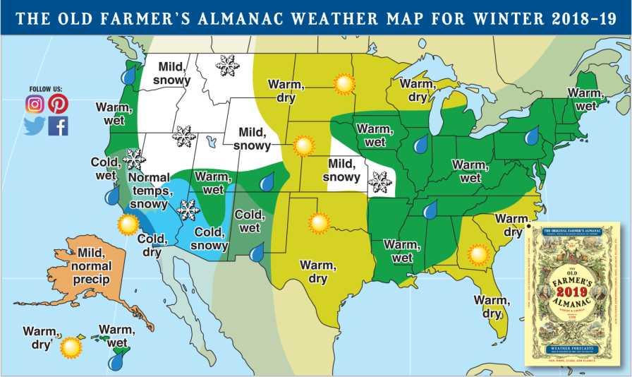 The Old Farmer's Almanac winter 2019 forecast graphic