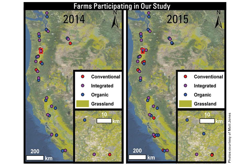 Farms-Participated-in-Study