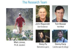 The-Research-Team Matt Jones Washington State