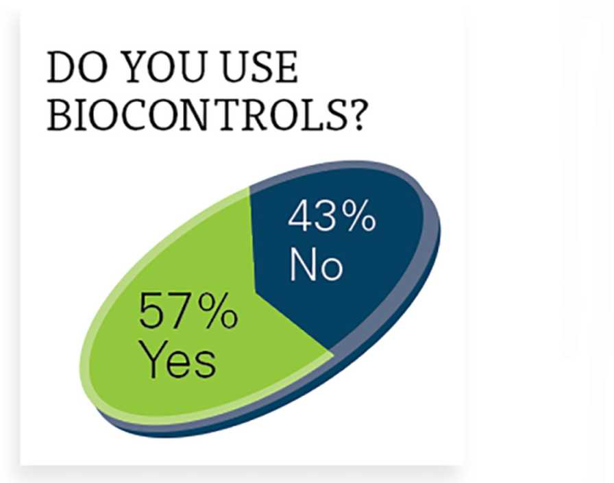 AFG SOI survey on biocontrols use by fruit and nut growers